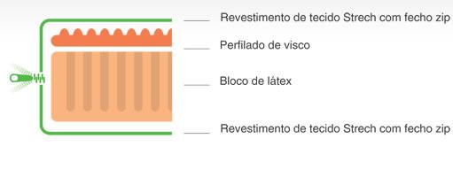 CLASS LÁTEX 2